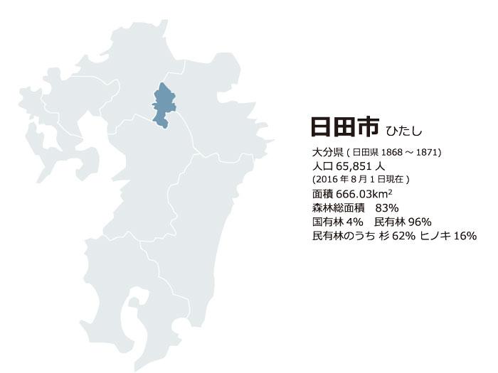 日本製オリジナルコンパクトソファの生産地大分県日田市